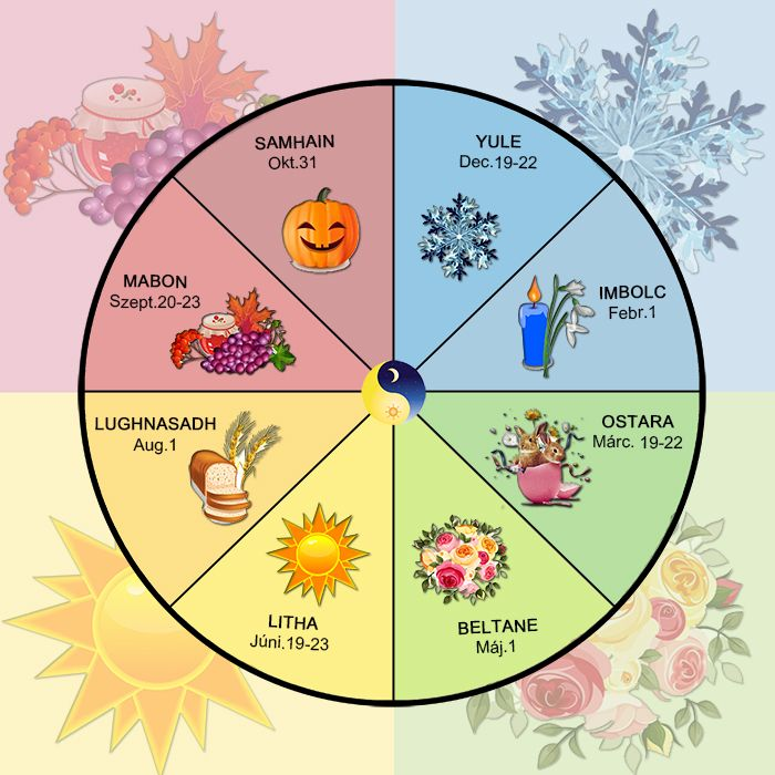 Pagan Calendar.Wheel Of The Year Wicca And Pagan Calendar Wheel Of The Year