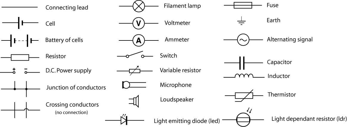 Related Image Eletronica