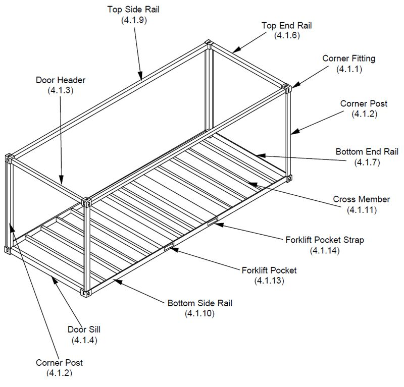 Shipping Container Structural Components And Terminology Part 79