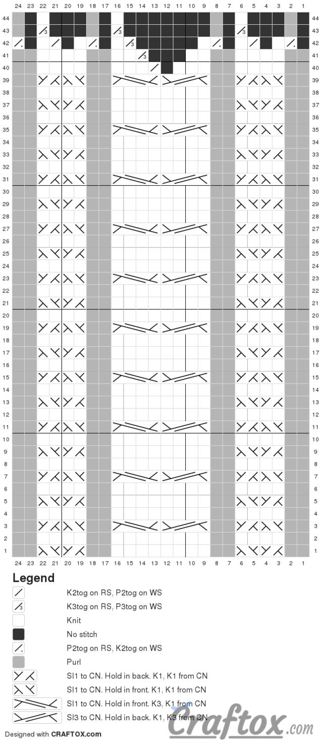 Knit cat ear hat. Free pattern (chart) | шапки и береты | Pinterest