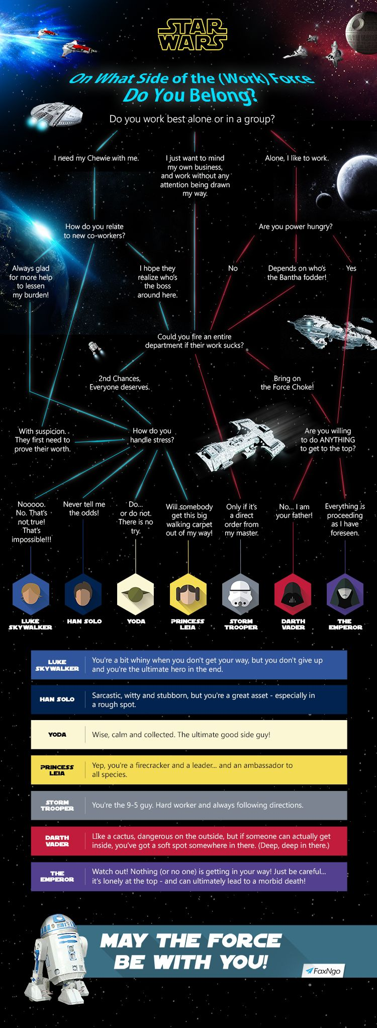 Star Wars On What Side of the (Work) Force Do You Belong? #infographic