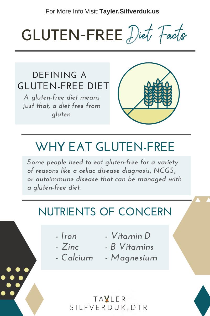 Following a Gluten-Free Vegan Diet | Gluten free vegan ...