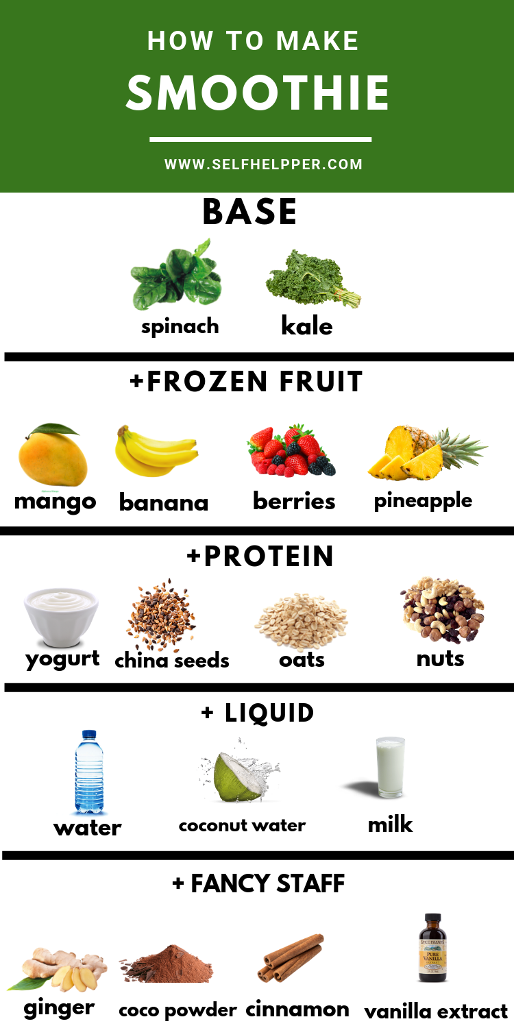 Smoothies That You Should Know How to Make if you want to have tasty and healthy breakfast   These are all simple quick and easy healthy recipes healthy smoothi...
