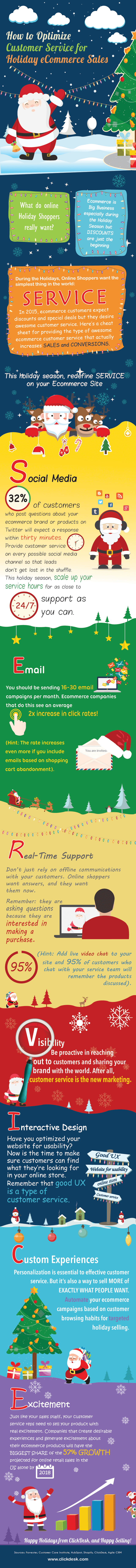 How to Increase Sales in the Holiday Season?