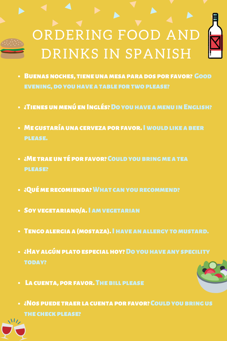 Ordering Food And Drinks In Spanish Learning Spanish Spanish Phrases Travel Drink In Spanish