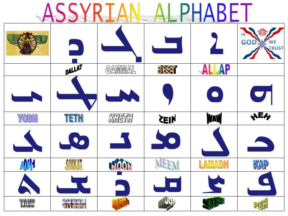 Assyrian Alphabet 22 Letters Writing From Right To Left Language And Literature Lettering Alphabet Writing A Book