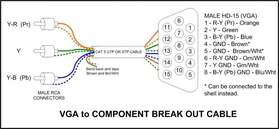 Vga To Component Wiring Diagram With Schematic 76695 | Linkinx with regard  to Vga To Component Wiring Diagram | Vga connector, Component diagram, VgaPinterest