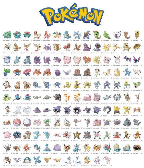 Gen 1 Pokedex   pokemon   Pokemon chart, 151 pokemon