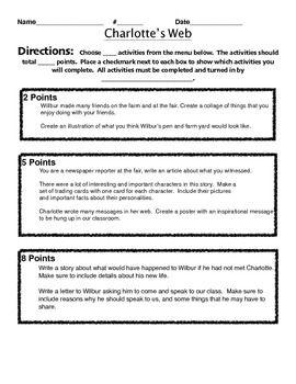 Charlotte's Web Novel Choice Menu | teaching language arts