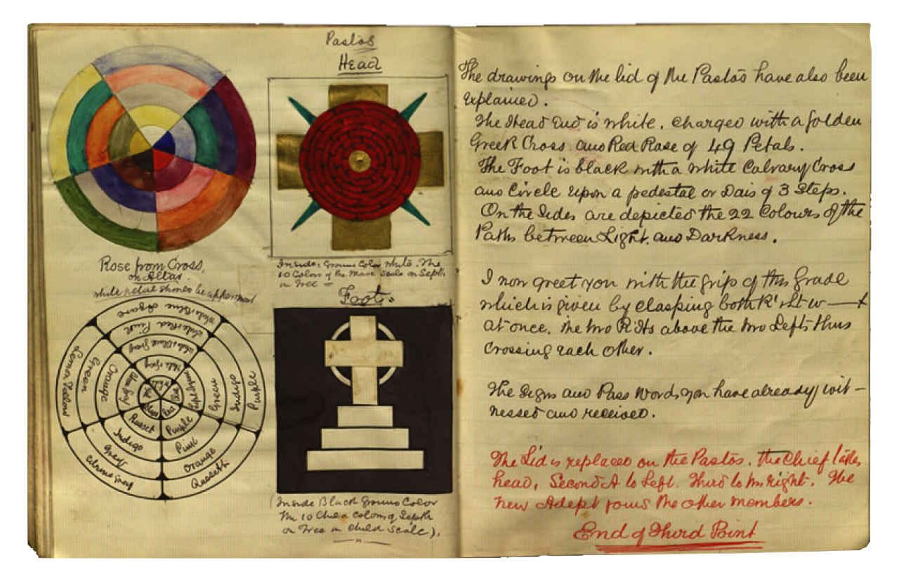 Selections from the Golden Dawn Notebooks by W.B. Yeats | Enochian, Ritual  magic, Esoteric