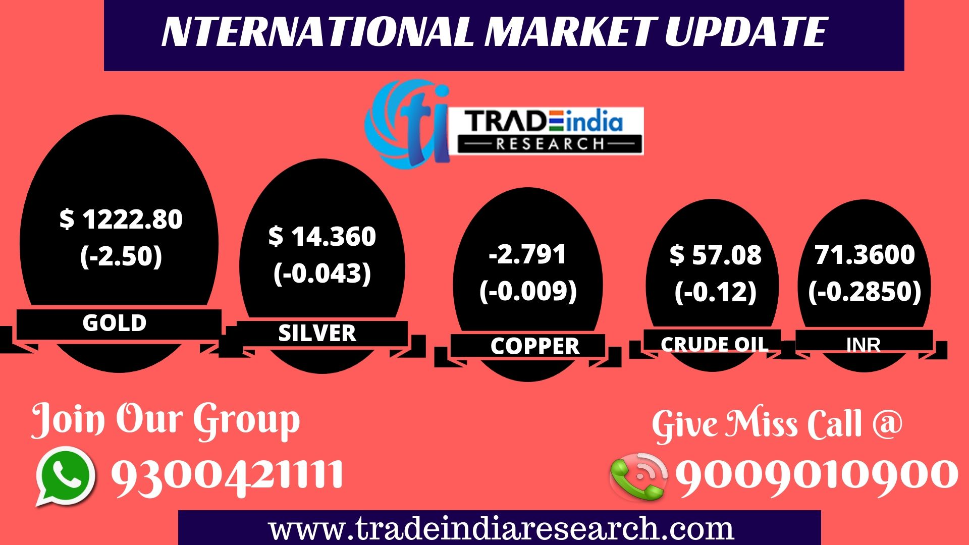 If You Need Free Tips In The Share Market Then You Can Consult With Tradeindia Research Because Here You Can Get Better T Share Market Marketing Equity Market