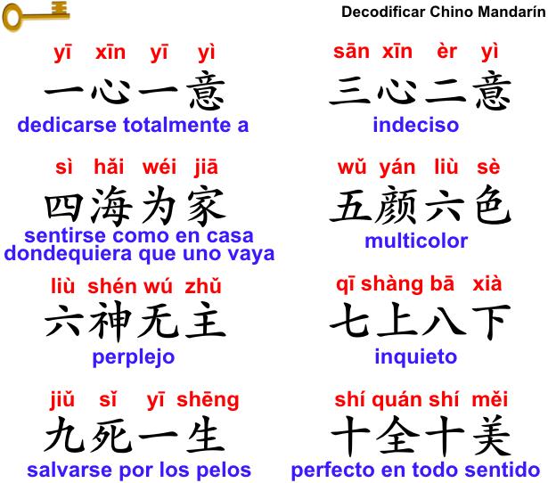 Los Números No Son Sólo Números Decodificar Chino Mandarín