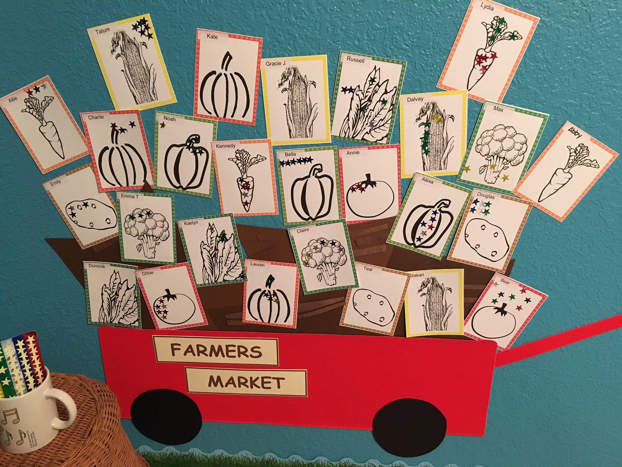 Farmers Market Wagon Students Weekly Rewards