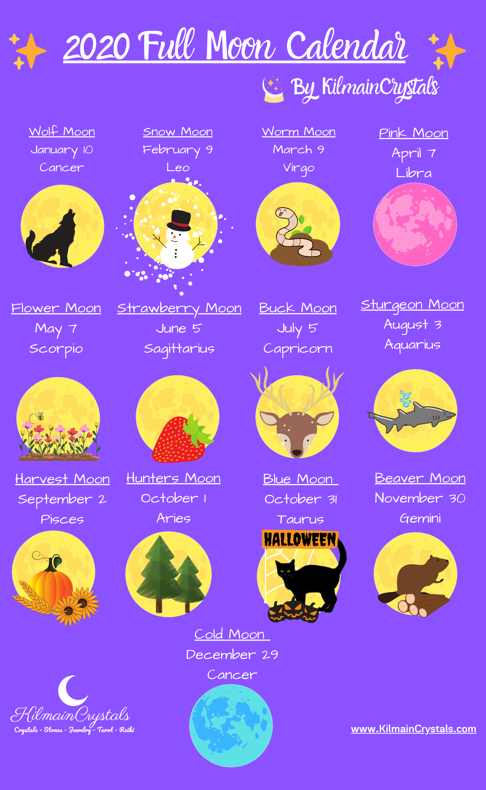 Free Printable 2020 Full Moon Calendar In 2020 Moon Calendar