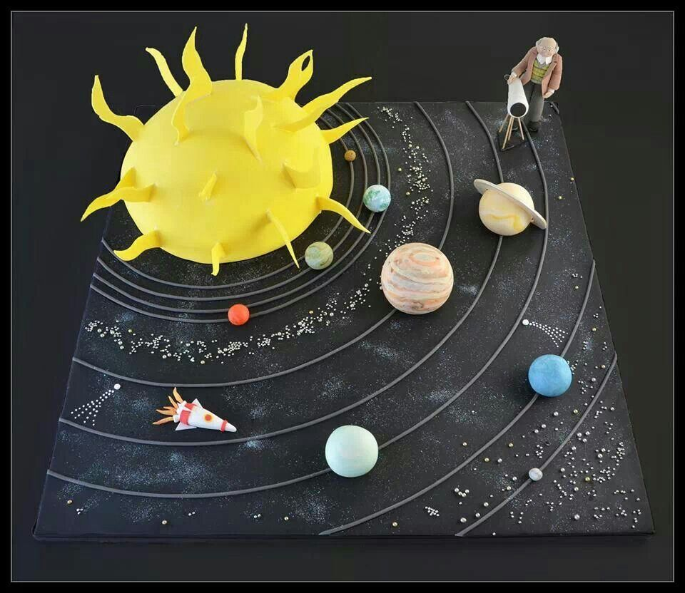 Картинки, картинка макеты солнечной системы