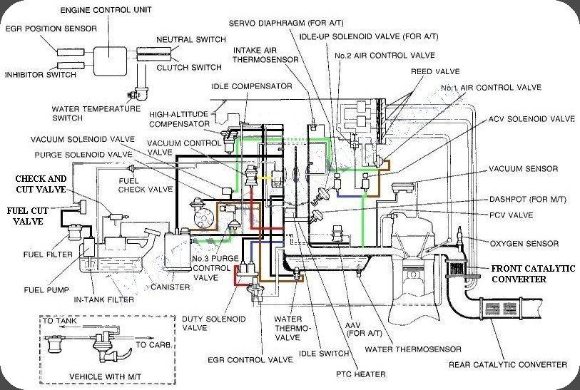 Mazda B2000 B2200 Vacuum Systems Camionetas