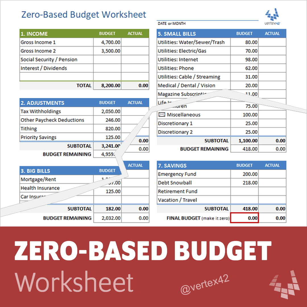 Learn More About The Zero Based Budget Concept For