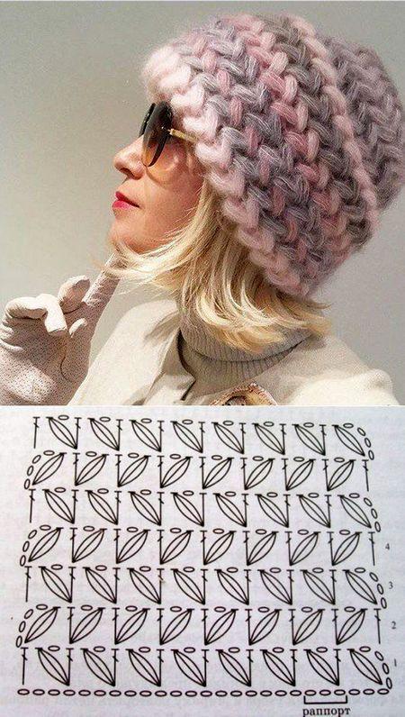 Модные вязаные шапки 2020: схемы с описанием и стильные ...