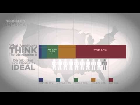 Wealth Inequality In America Ethics Video Wealth Steel Worker Inequality