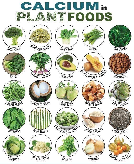 Calcium in plants foods #vitamins