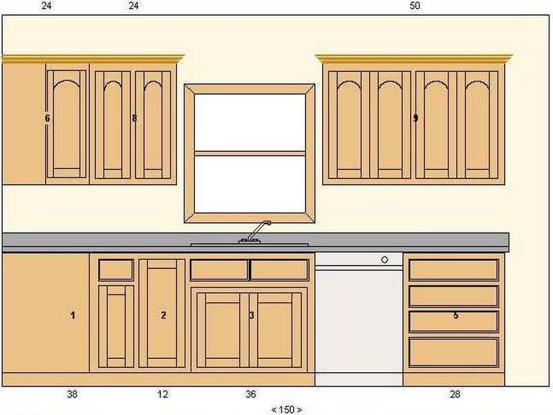 50 Kitchen Cabinet Layout Design Tool Vr8b Kitchen Cabinet Design Plans Kitchen Design Plans Kitchen Cabinet Layout