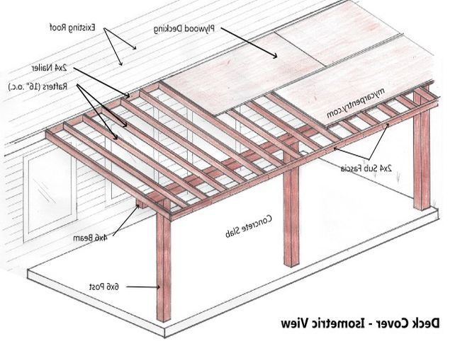 Patio Cover Plans Look More At Http Besthomezone Com Patio Cover Plans 17720 Diy Patio Cover Covered Patio Plans Covered Patio