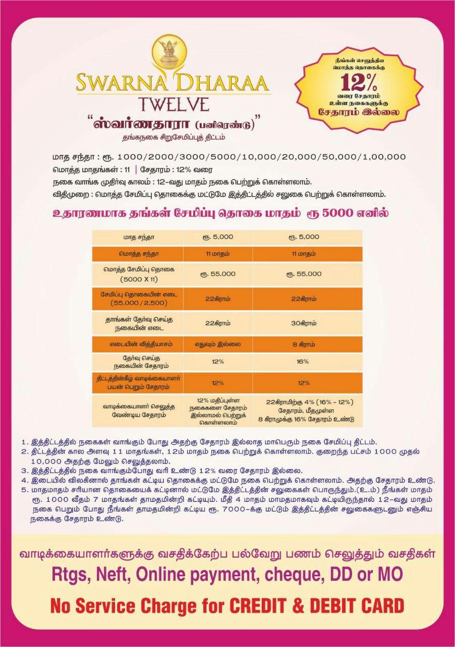 Swarna Dharaa Twelve Scheme For Saving Your Gold