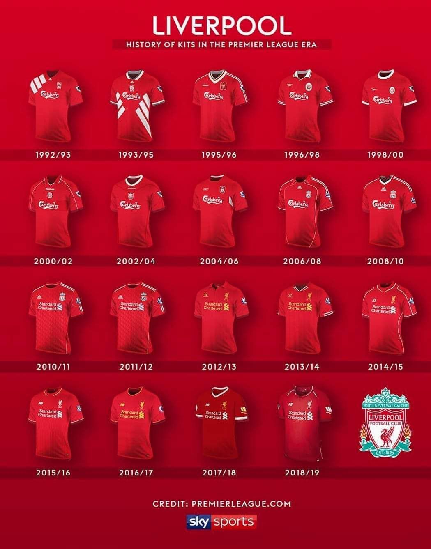 Pin By Guy C Herrmann On Liverpool Football Club Anfield Stadium Liverpool Soccer Liverpool Kit Liverpool