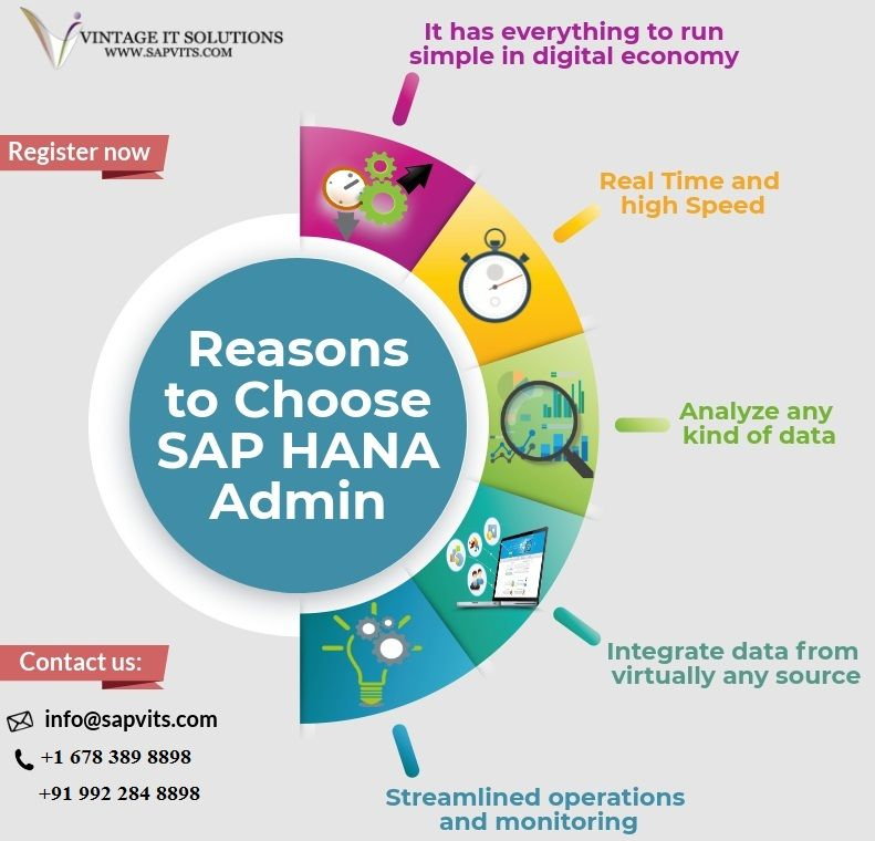 SAP HANA Administration Online Training In Pune, Mumbai