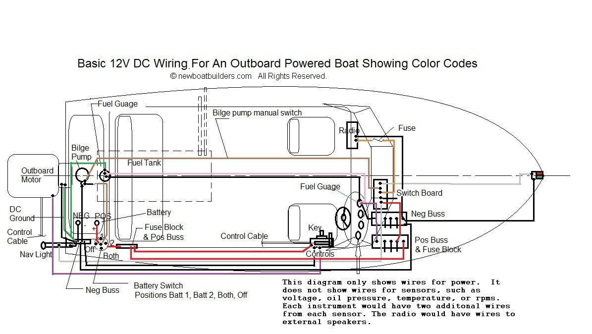 boat wiring diagram http newboatbuilders com pages electricity13 rh pinterest com Simple Boat Wiring Diagram Boat Gauge Wiring Diagram