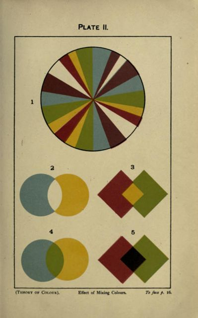 Color Theory Book Published In 1916 Via Lawrence Art Color