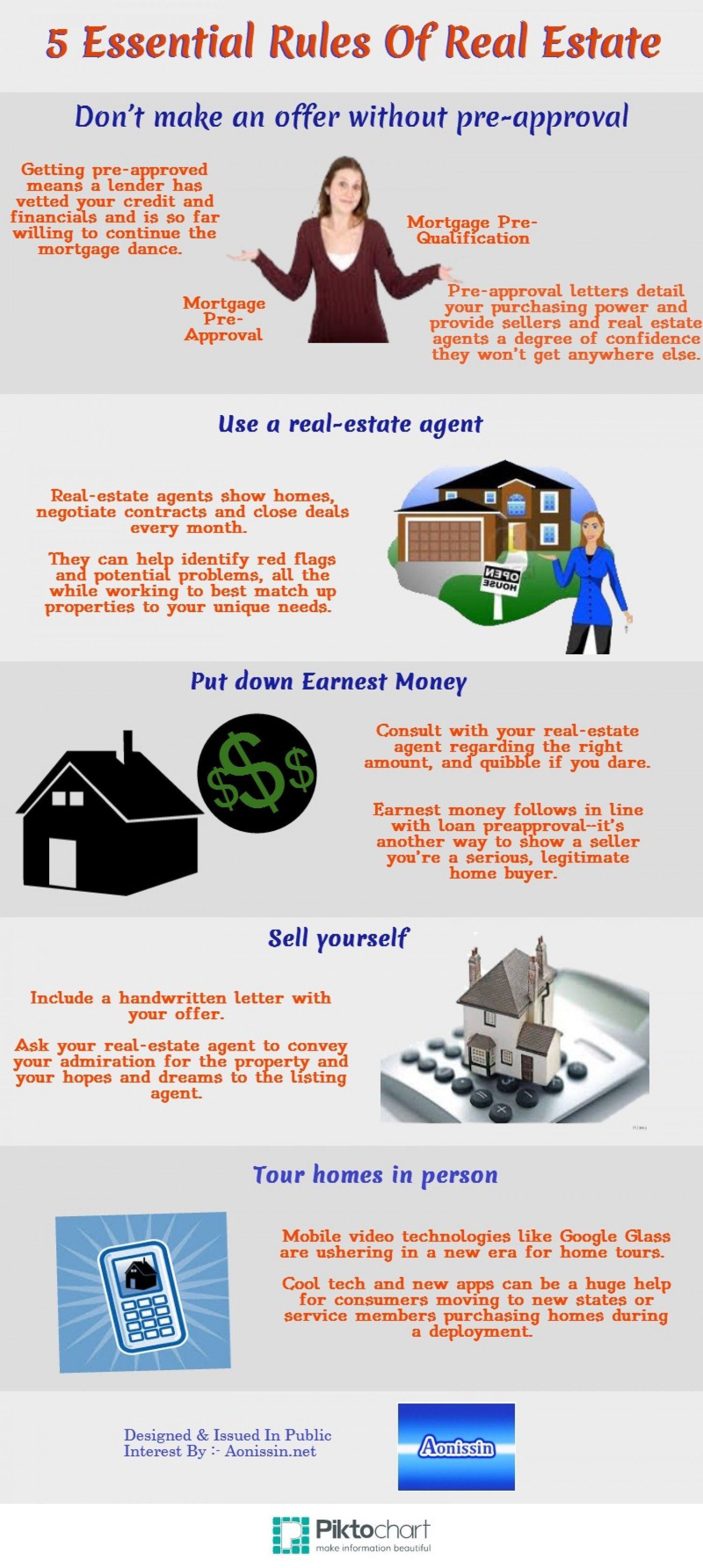 Essential Rules Of Real Estate Infographic  Real Estate