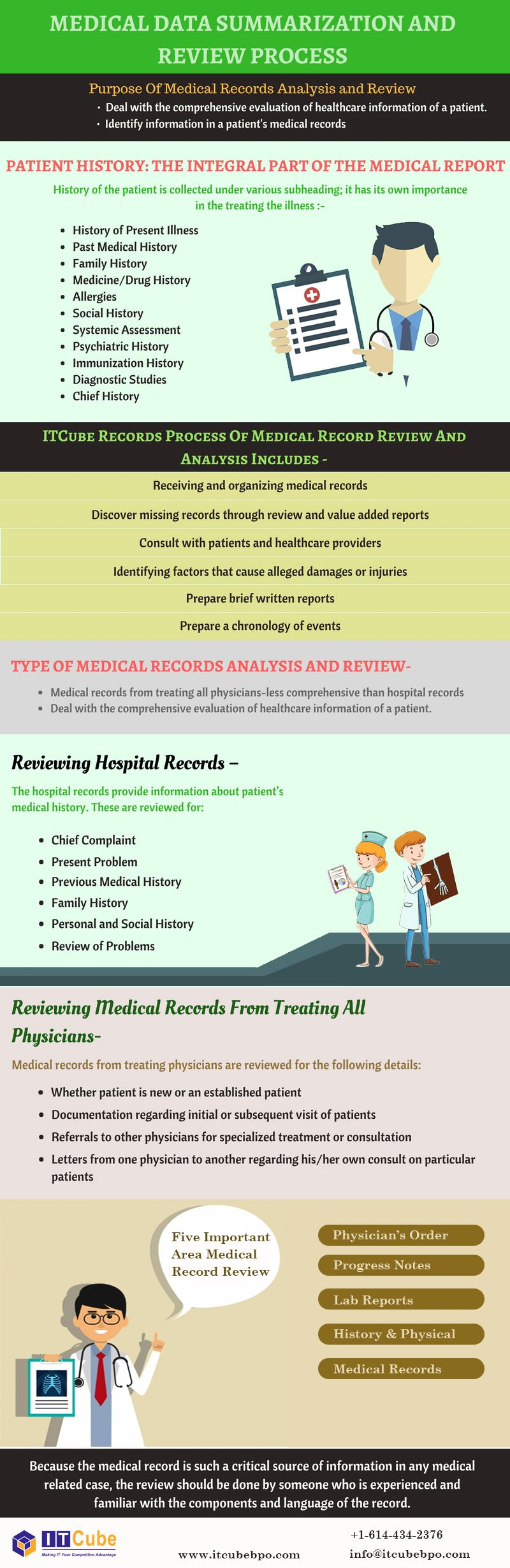 Medical Records Are Used To Provide