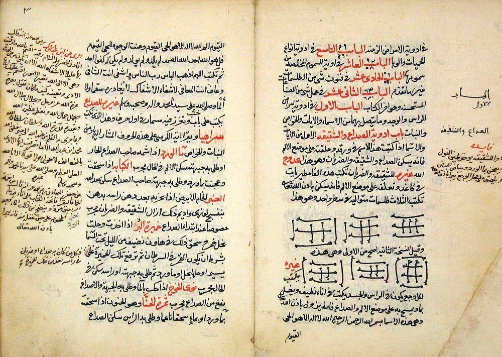 تحميل مخطوطات روحانية مجانية Pdf Books Pdf Islam Muslim