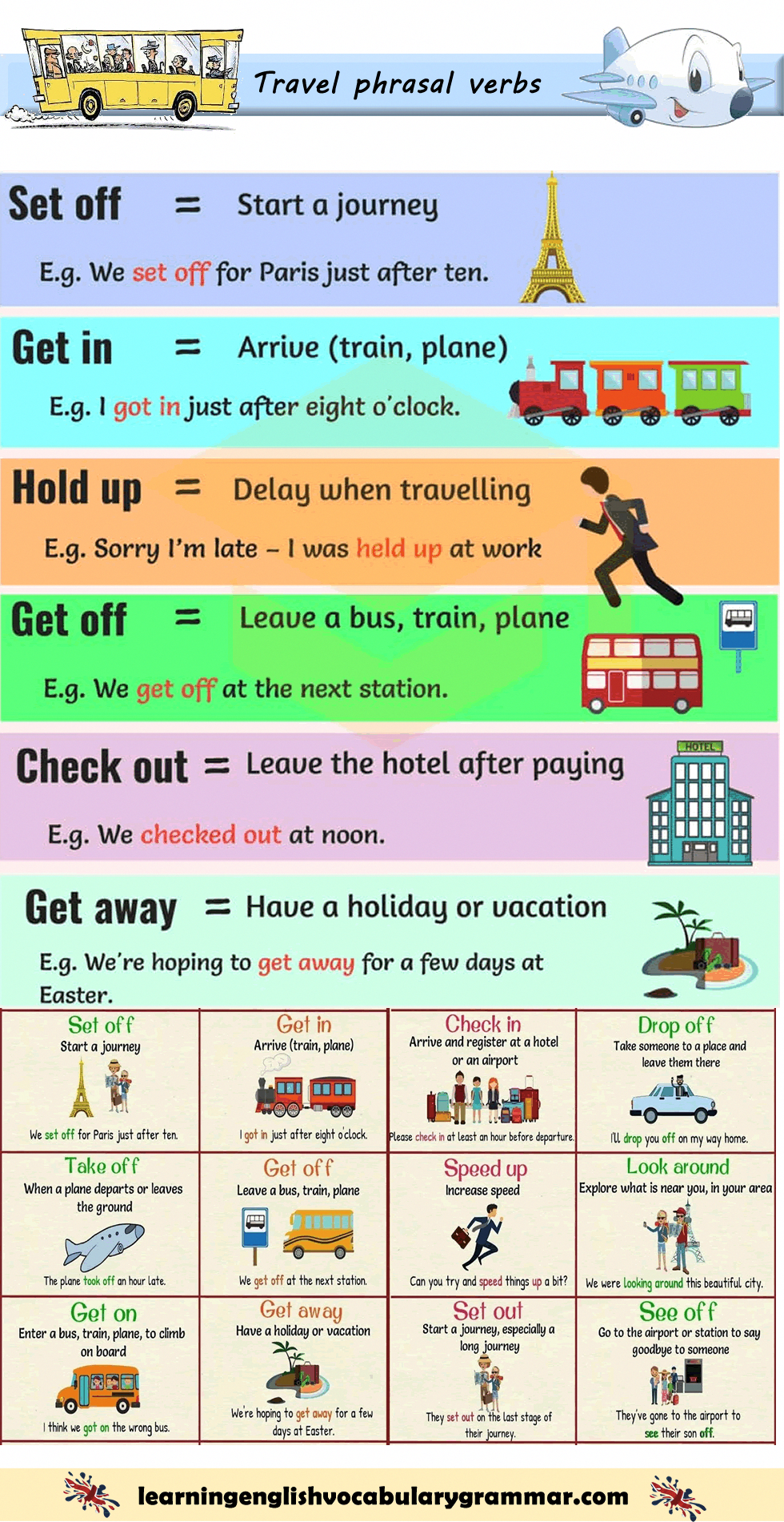 List Of Phrasal Verbs And Phrases For Travel With Examples And Pictures Apprendreanglais A Learn English Vocabulary English Grammar English Teaching Materials [ 1901 x 980 Pixel ]