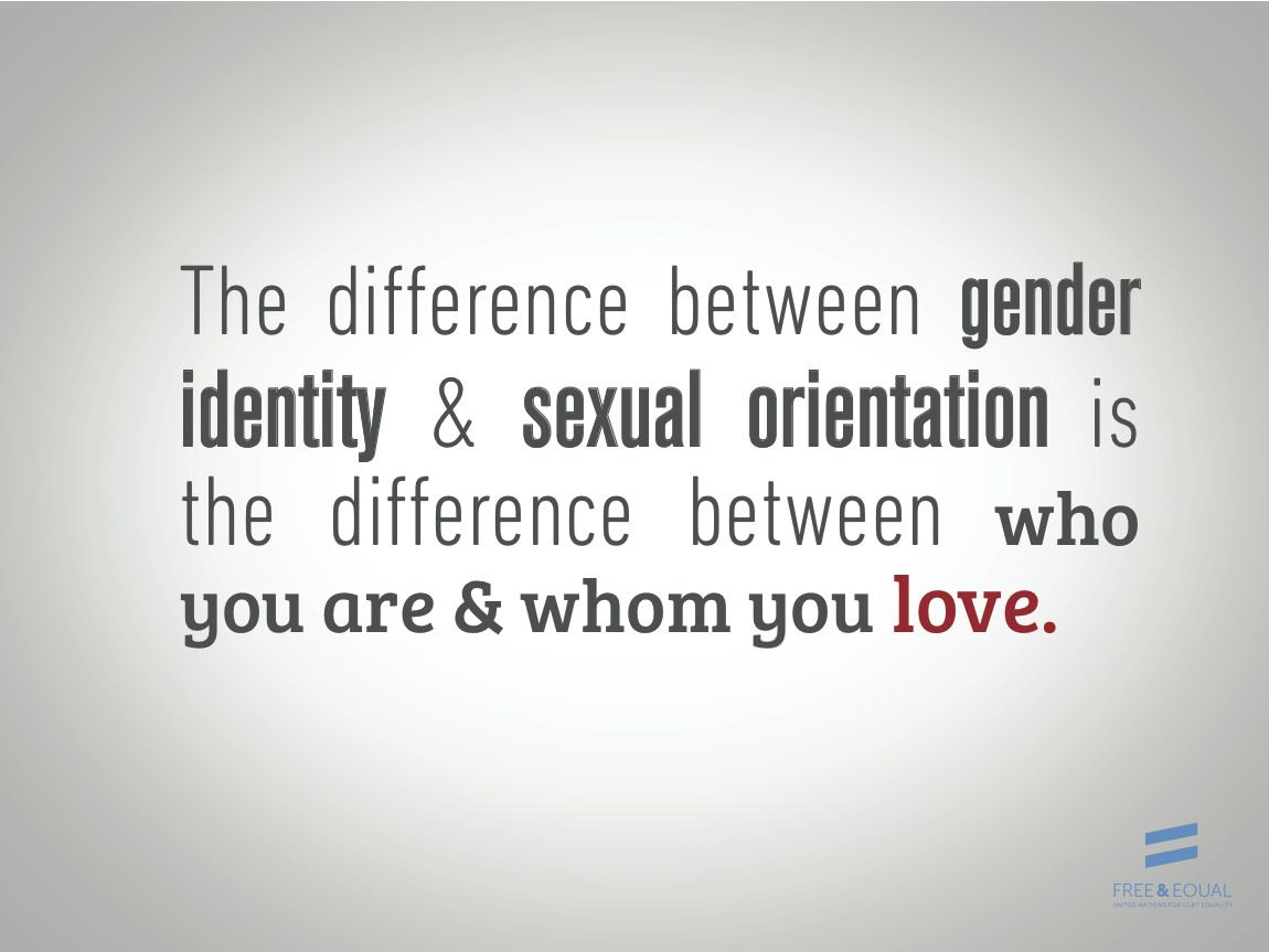 Pin On Sexuality Gender Identity
