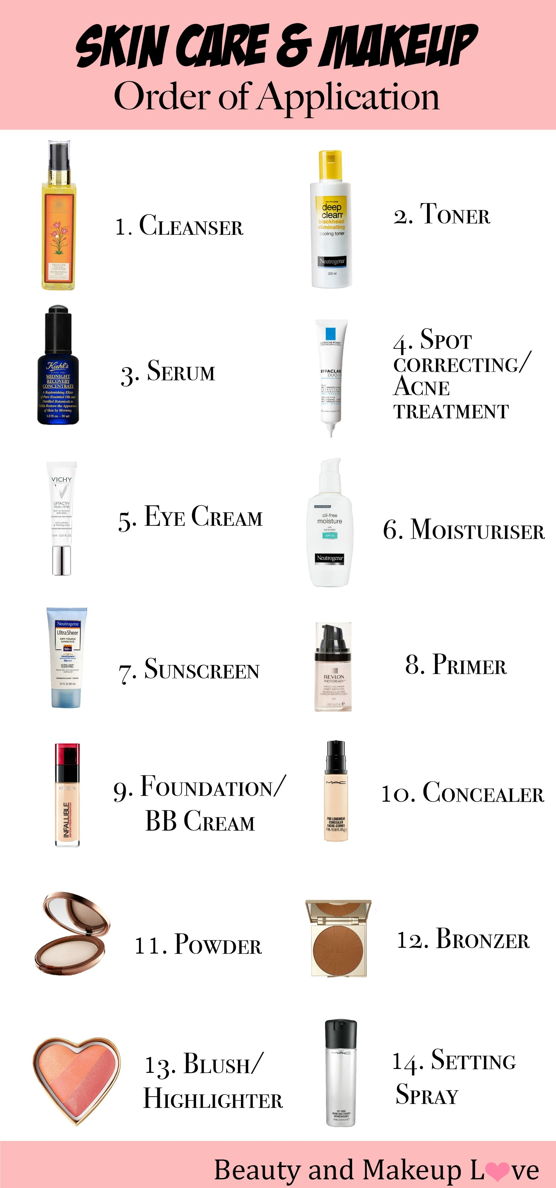 Face Products Order of Application, Skin Care Order