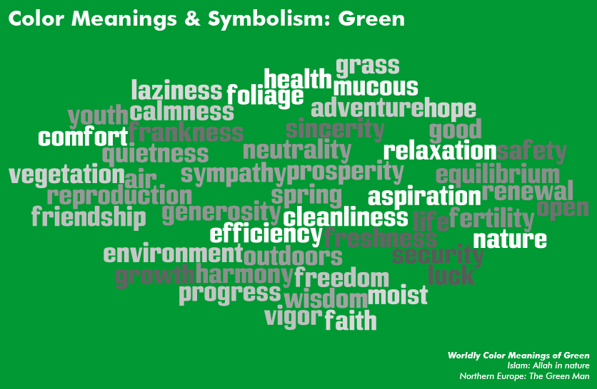 color meanings and symbolism chart - green