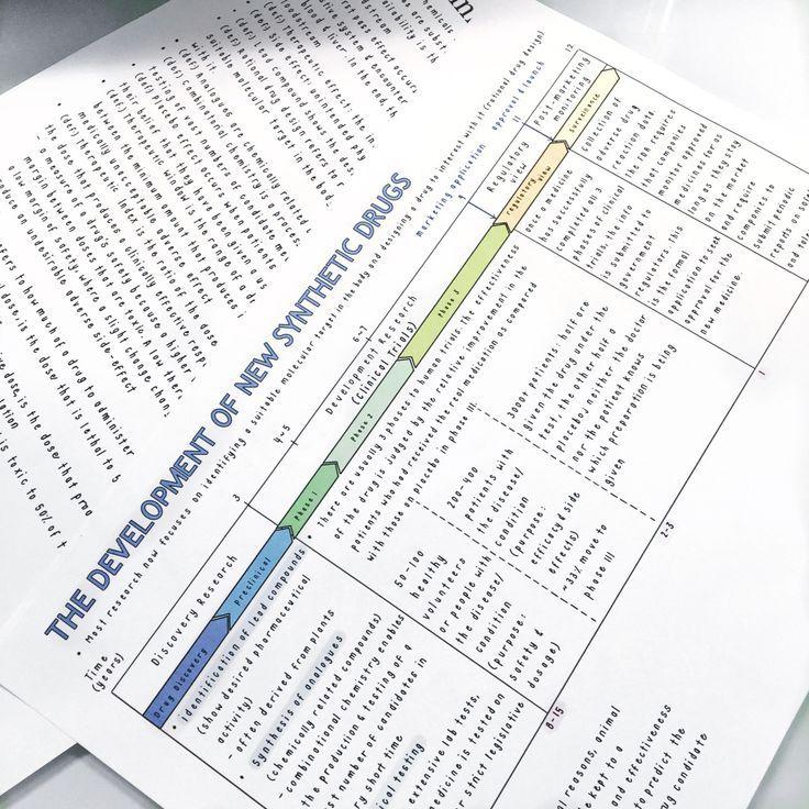 """sushi-studies: """"Einige Chemie-Notizen, die ich gestern gemacht habe !! Entschuldigung für die Inaktivität ... - Universität - #ChemieNotizen #d ..."""