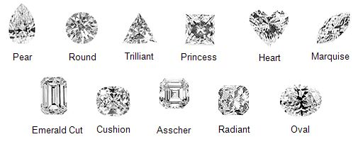 1000 Images About Put A Ring On It Pinterest Halo Green. How To Pick The  Right Diamond Cut For Your Engagement Ring