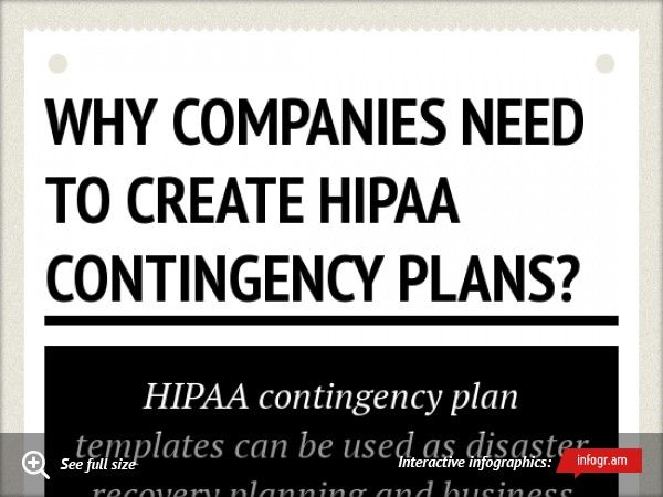 Infographic HIPAA Security Risk Assessment HIPAA Contingency plan