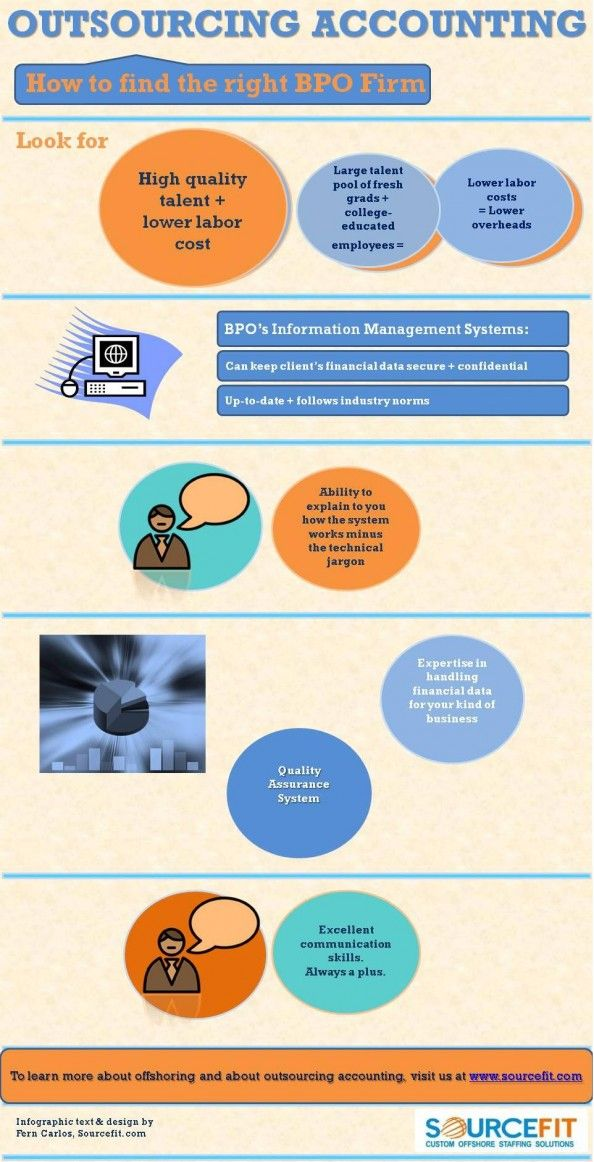 Outsourcing Accounting How To Find The Right Bpo Firm Infographics