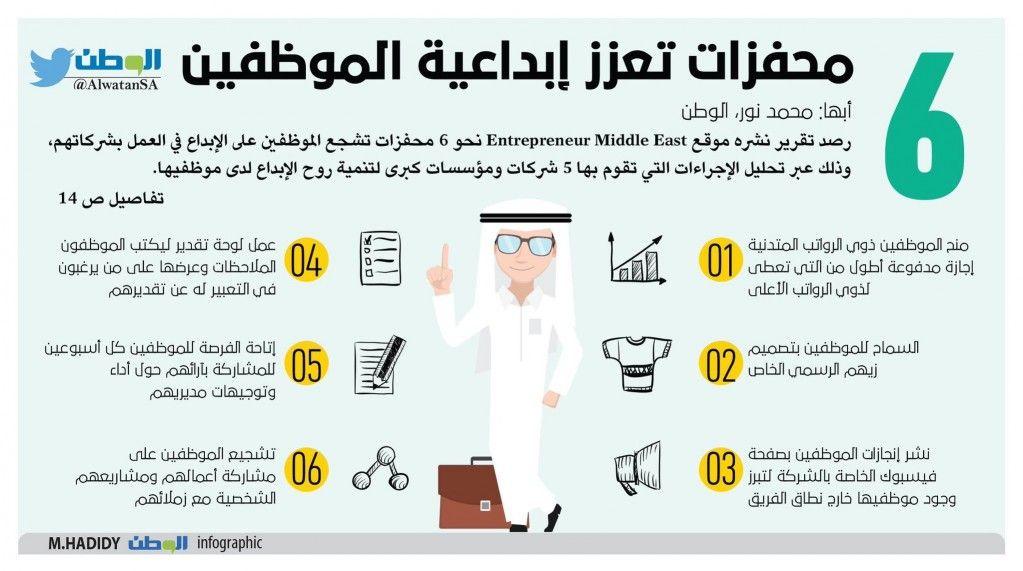 انفوجرافيك 6 محفزات تعزز إبداعية الموظفين Life Skills Activities Life Skills Learning Websites