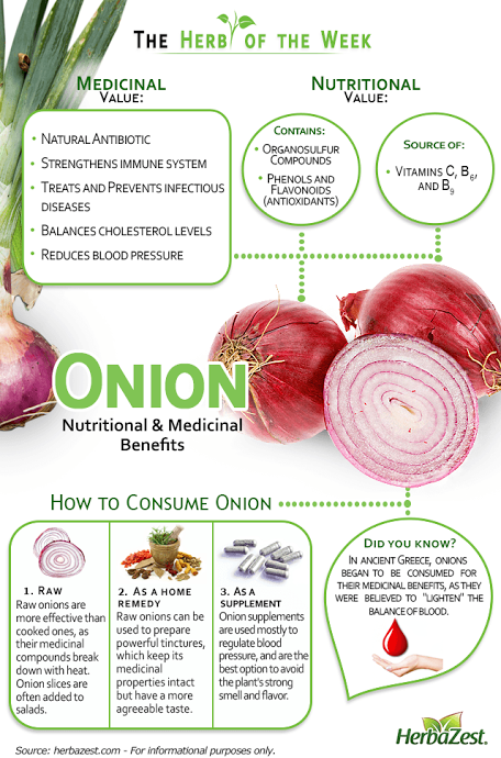 The onion | Healing - The Body Naturally | Diet, nutrition