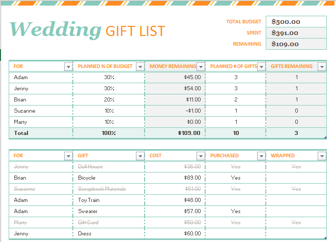 Wedding Gift List Template  Templates    Wedding Gift