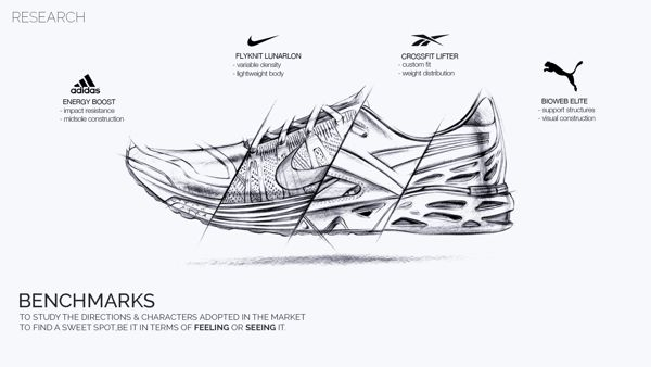 Footwear Trainers 2.0 on Behance