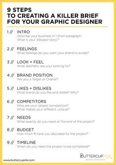 HOW TO BRIEF YOUR GRAPHIC DESIGNER - | Things to Read, Things to ...