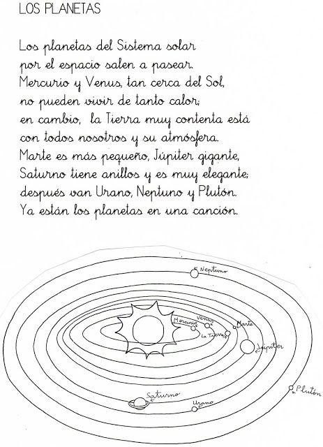 Los Duendes Y Hadas De Ludi Proyecto Universo Y Sistema Solar Sistema Solar El Universo Para Niños Tareas De Escritura