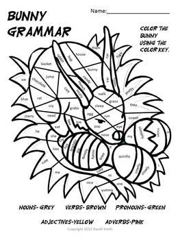 Grammar BunnyNoun, Verb, Adj, Pronoun, Adv Coloring