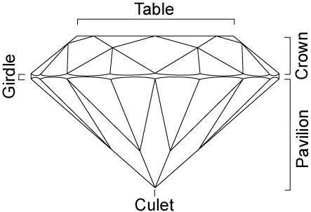diamonds on pinterest : diamond diagram - findchart.co
